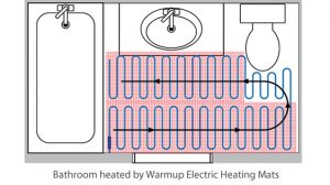 7 Tips for a Successful Heating Mat Installation