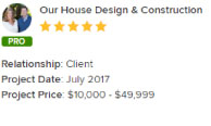 Our House review summary